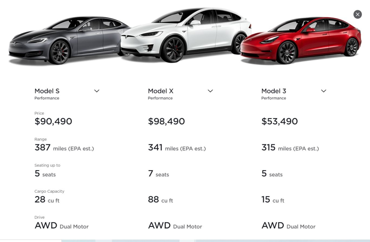 Tesla comes to India: Here's how much its cars cost in US and the expected price range in India