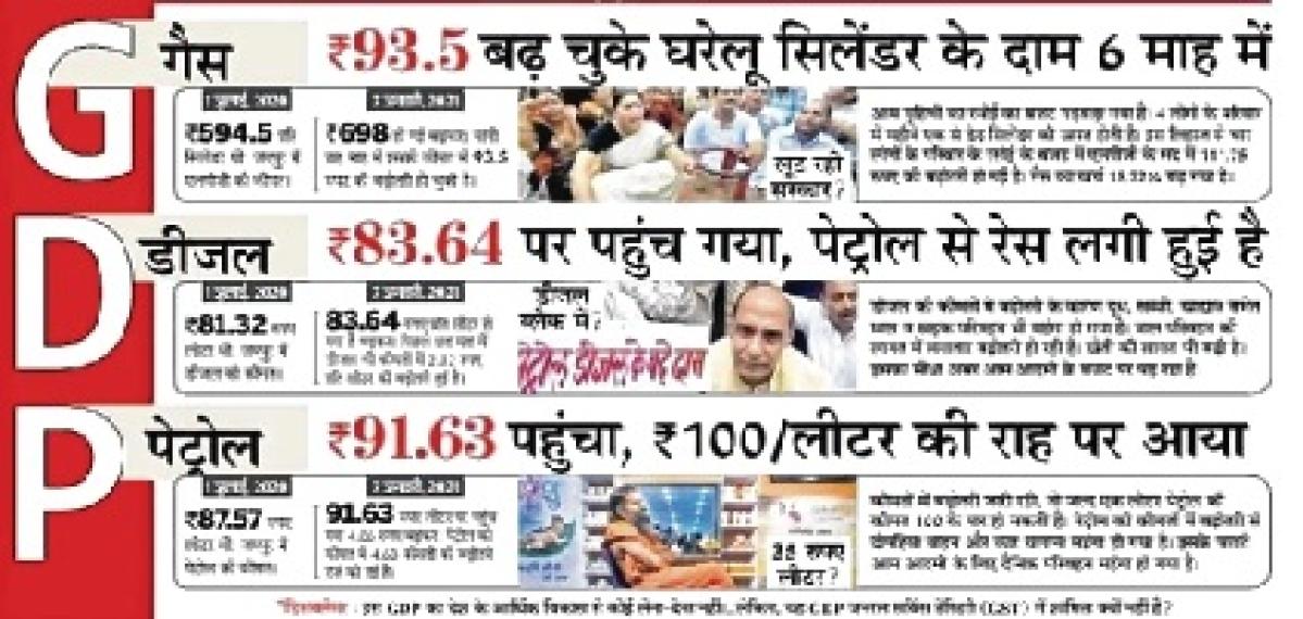 Modiji brought growth in gas, diesel, petrol (GDP) prices: RaGa