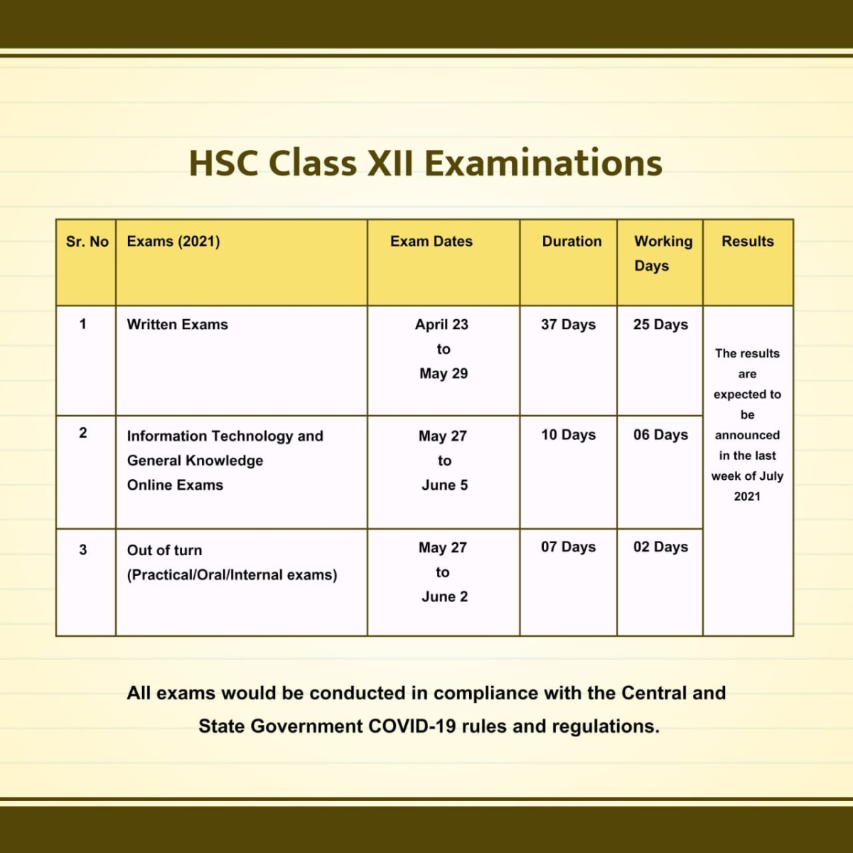 HSC exams (written) will be held from 23 April to 29 May.