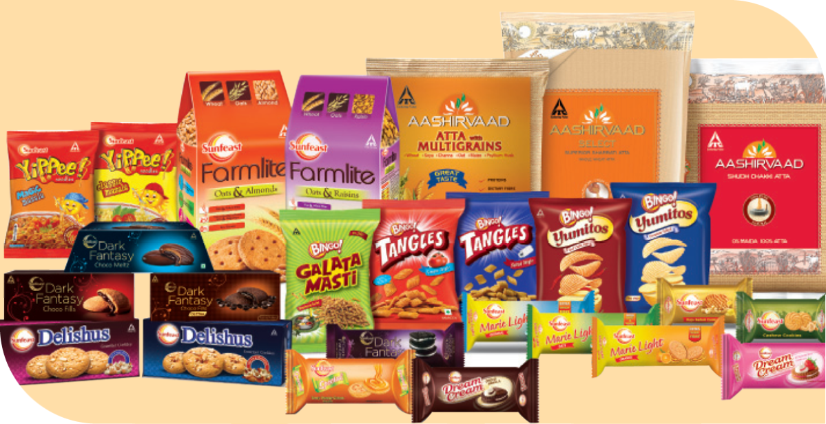 Results: ITC Q3 net profit at Rs 3,587.20 crore; revenue from operations at Rs 14,124.48 crore