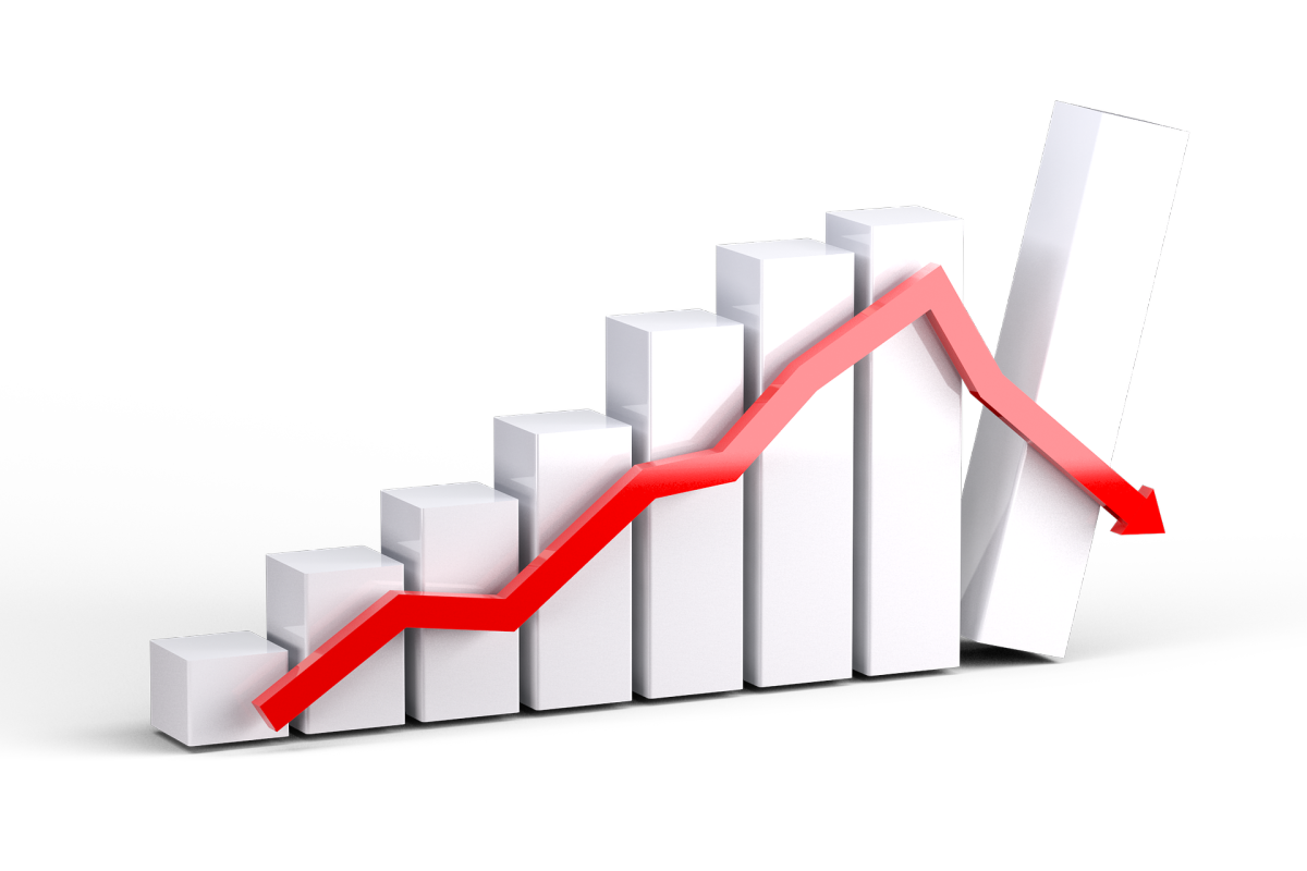 Sensex down by 800 points; Nifty slips: Shares of Federal Bank, Bandhan Bank, Axis Bank, RBL Bank fall over 4%