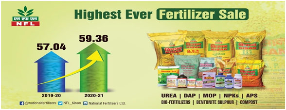 Madhya Pradesh: National Fertilizer Limited achieves highest-ever fertilizer sale of 59.36 lakh metric ton