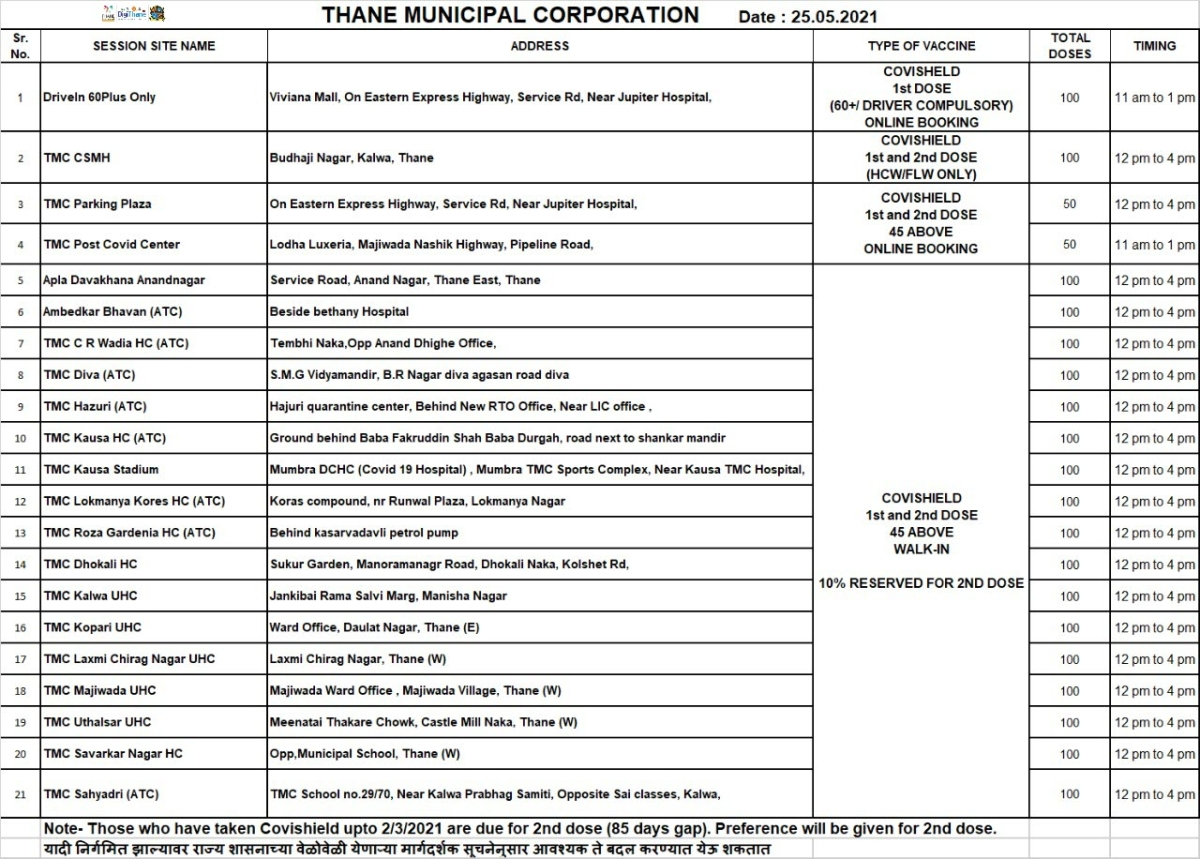 Thane: Full list of COVID-19 vaccination centres issued by TMC on May 25