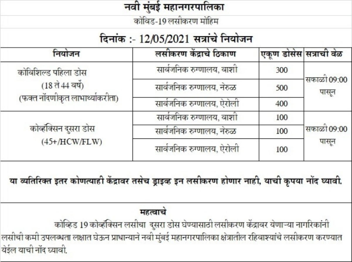 Navi Mumbai: Full list of COVID-19 vaccination centres issued by NMMC for all beneficiaries on May 12