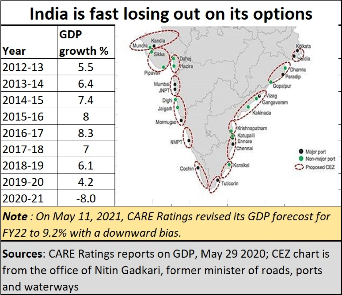 Policy watch: Agenda #2 – CEZs can help India revive from its continuous decline