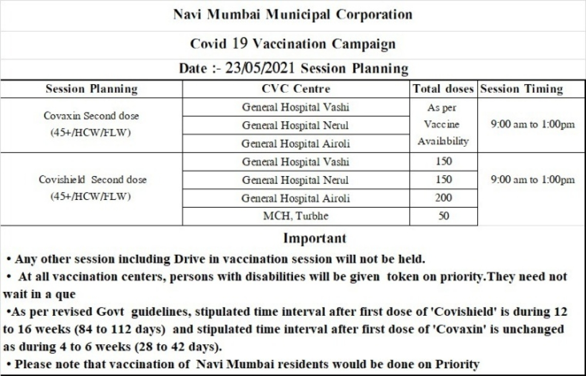 Navi Mumbai: Full list of COVID-19 vaccination centres where you can take second dose on May 23