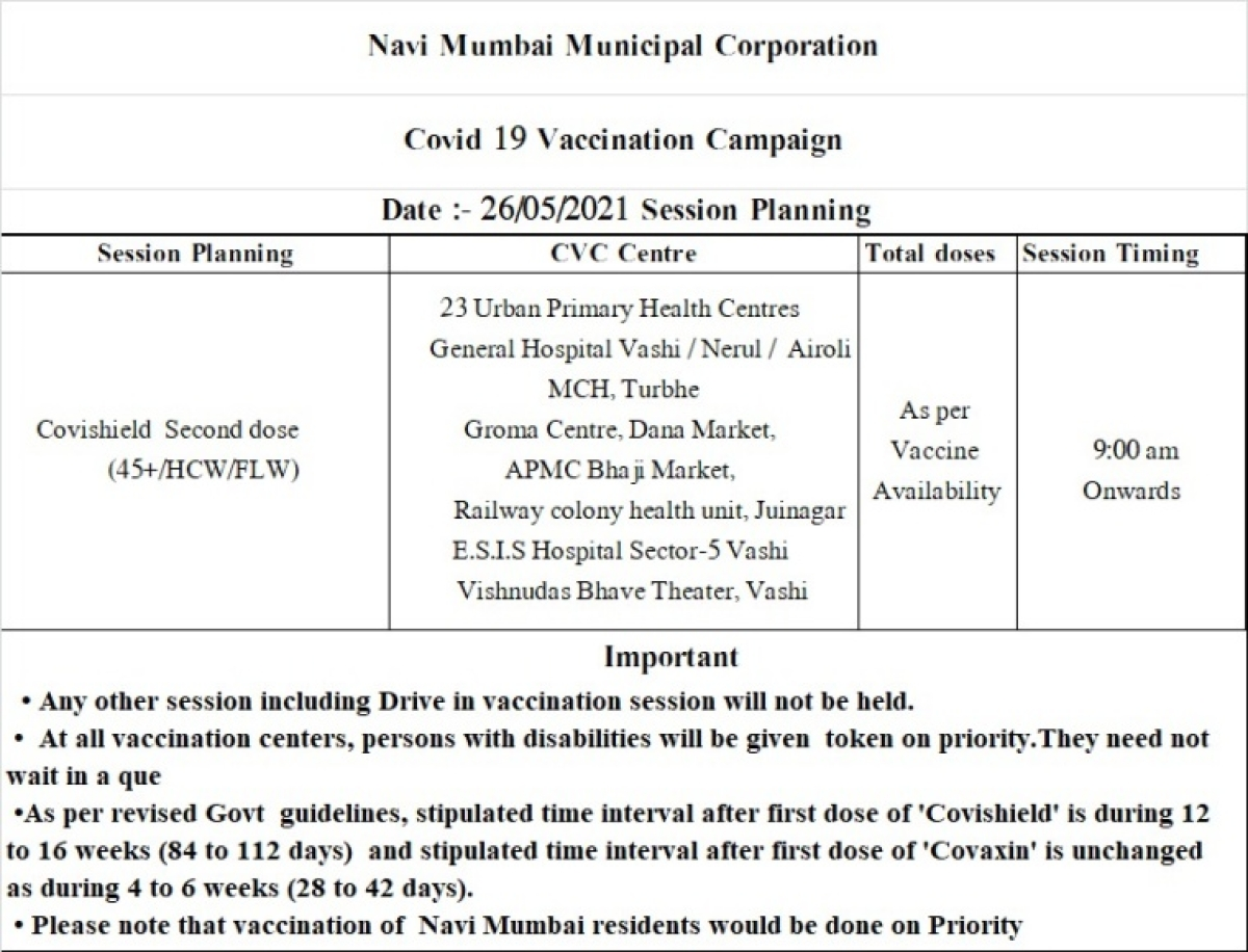 Navi Mumbai: Full list of COVID-19 vaccination centres where you can take second dose of Covishield on May 26