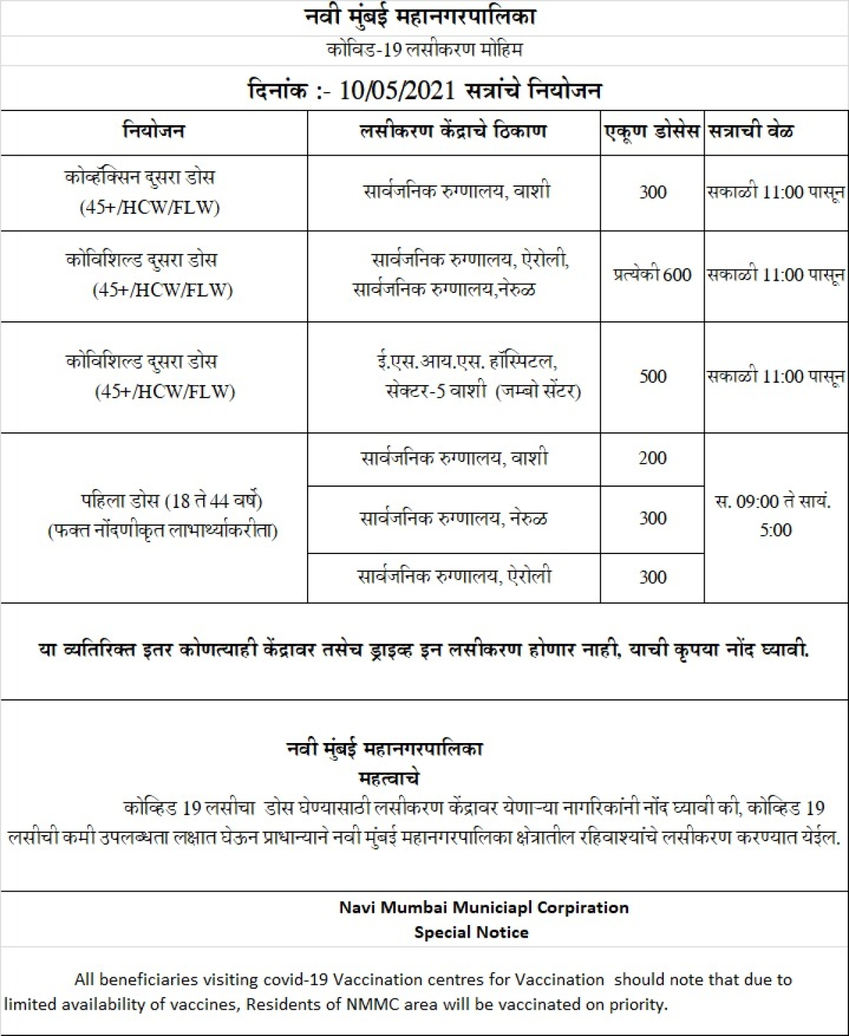 Mumbai: Latest updates - List of vaccination centres issued by BMC for 45+