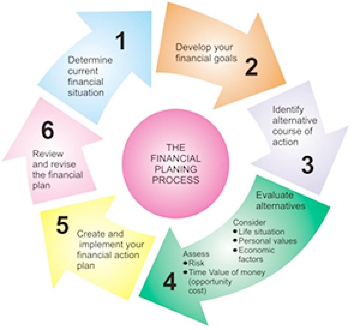 Life Strategy & Guiding Principles