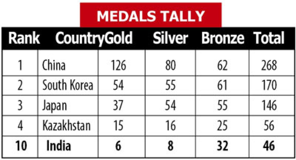 Indian eves eye revenge  against Japan for bronze