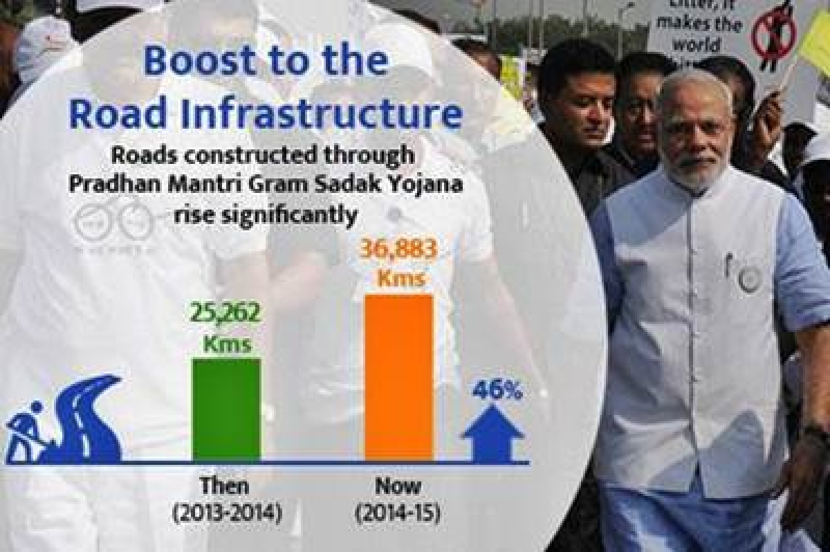 Road Transport Ministry: Continues UPA's Work, Contradicts Own Data