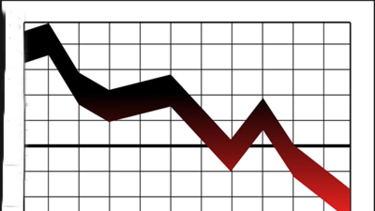 Sales decline in automobile industry in August amid economic slowdown