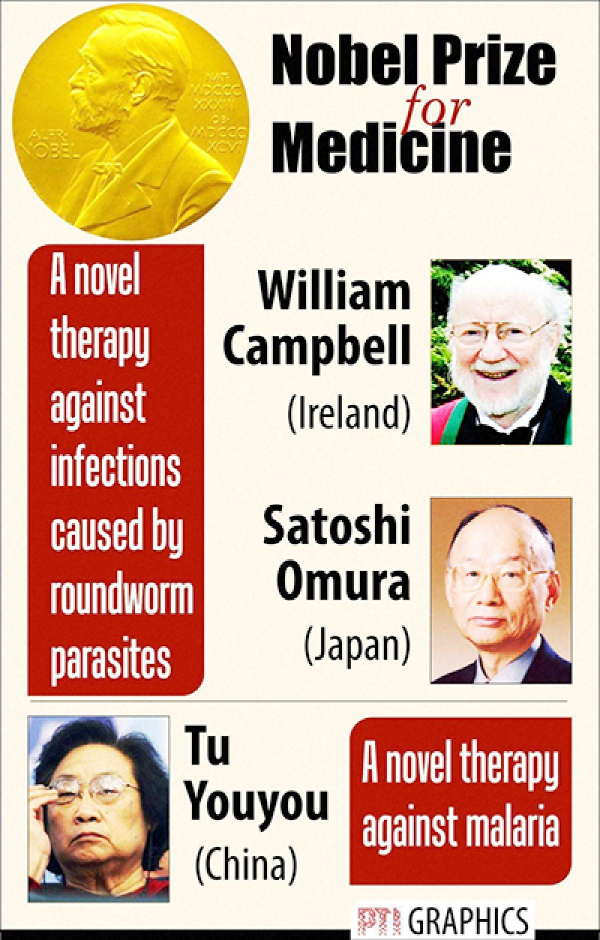 NEW DELHI: Nobel Prize for Medicine. PTI GRAPHICS(PTI10_5_2015_000243B)