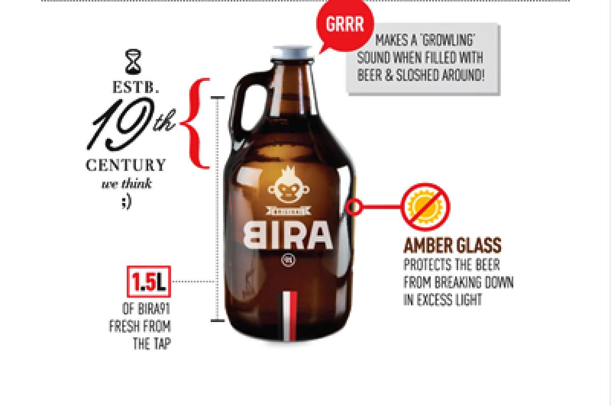 Bira 91: Hand-crafted beer in unique Growler dispenser