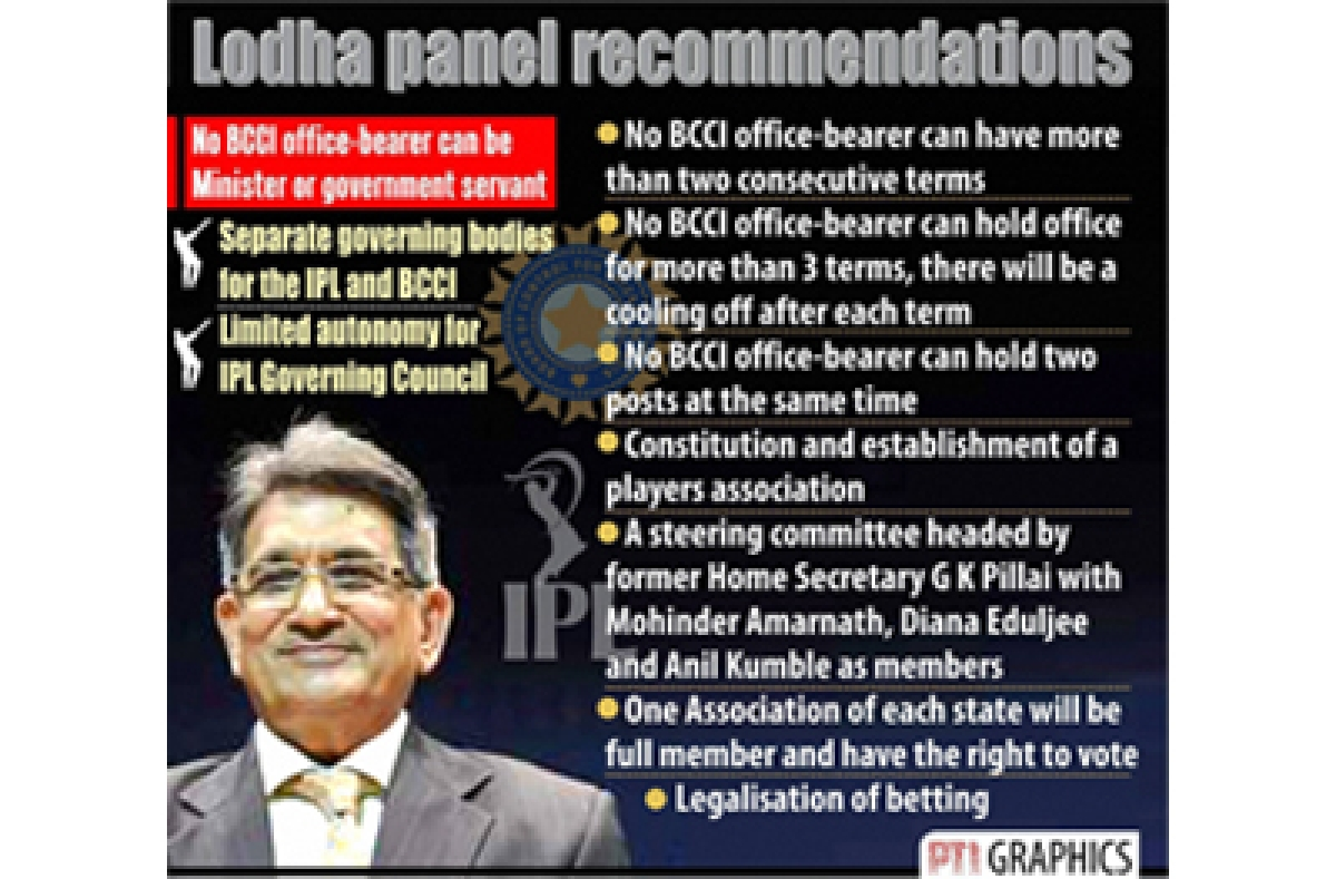 NEW DELHI : LODHA PANEL RECOMENDATIONS. PTI GRAPHICS(PTI1_4_2016_000154B)