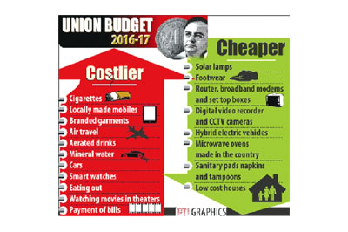 Budget 2016: Your cost of living just went up