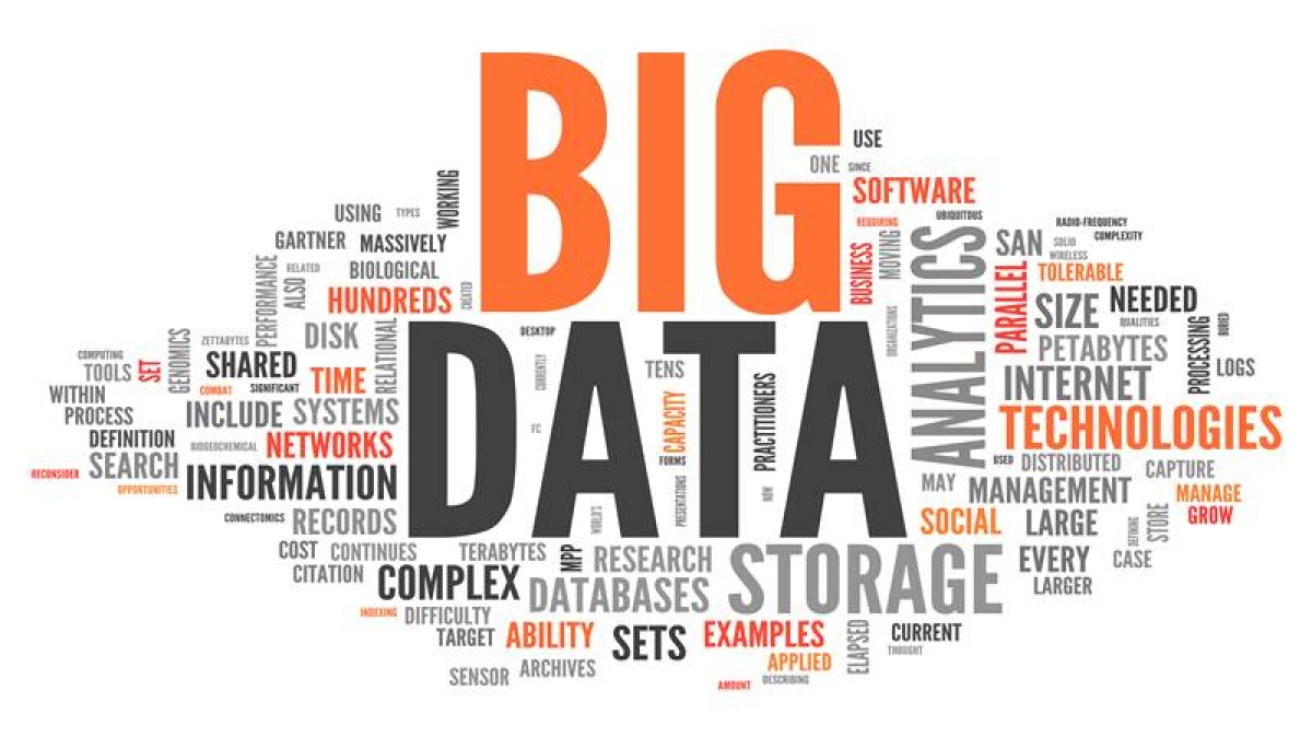 Real estate industry to use 'Big Data' to grow business