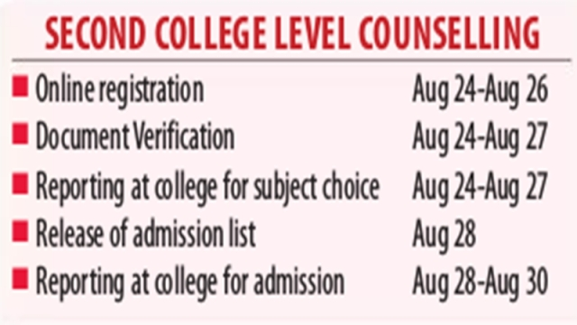 Indore: DHE grants another CLC round for admission in colleges