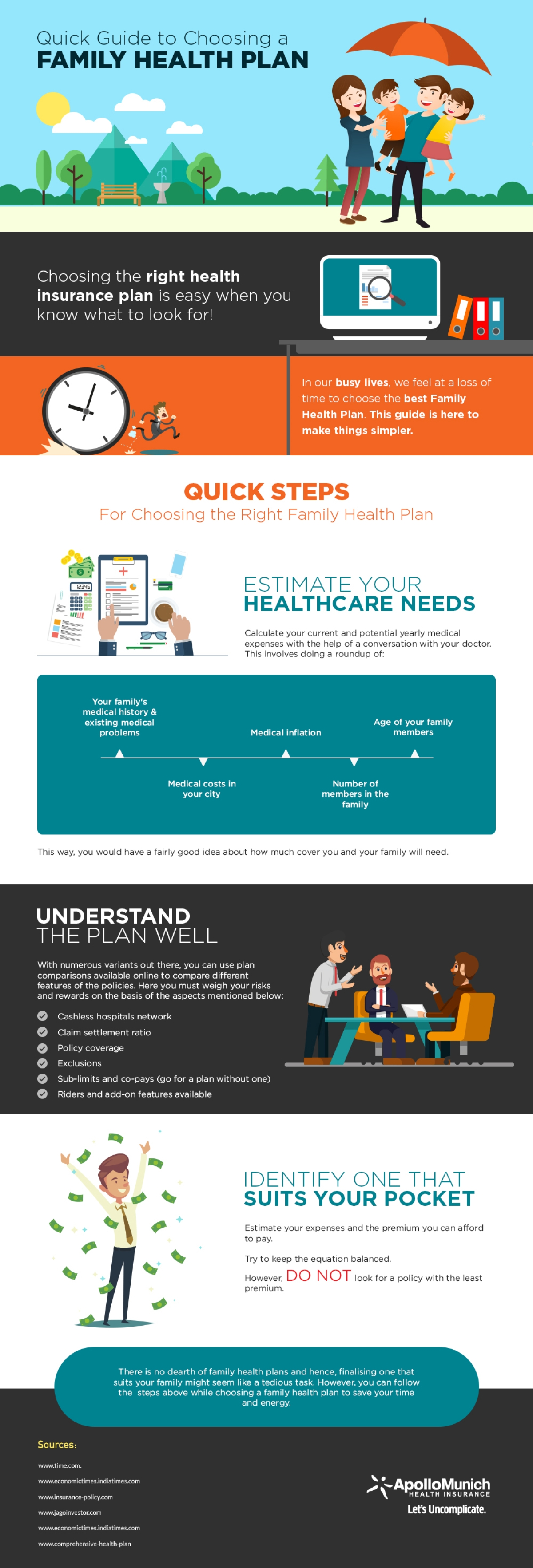 What Does Your Family Health Insurance NOT Cover?