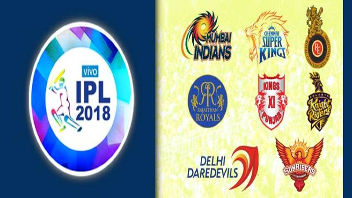 IPL 2018 Points Table: Team Rankings, Team Standings, Matches Played