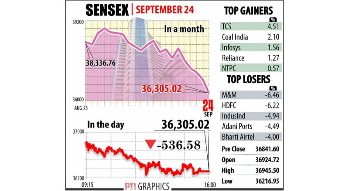 Liquidity woes roil markets