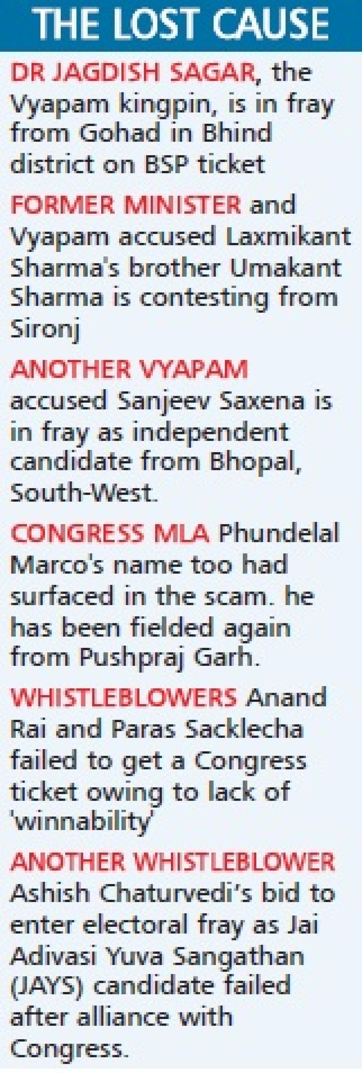 Bhopal: Vyapam accused enjoy political & public support; whistleblowers struggle