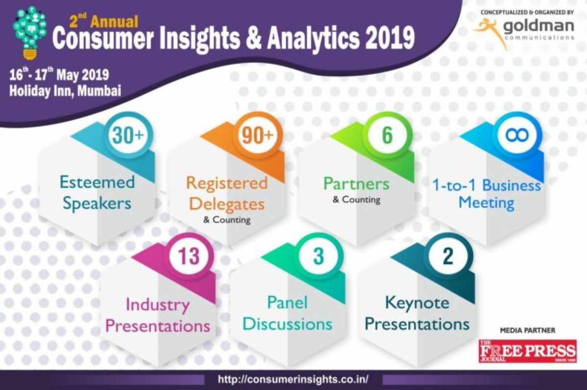 Consumer Insight & Analytics strategies can Make or Break any Brand..! Are your brand strategies aligned on the right side for?
