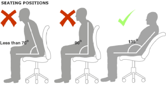 Office sitting posture