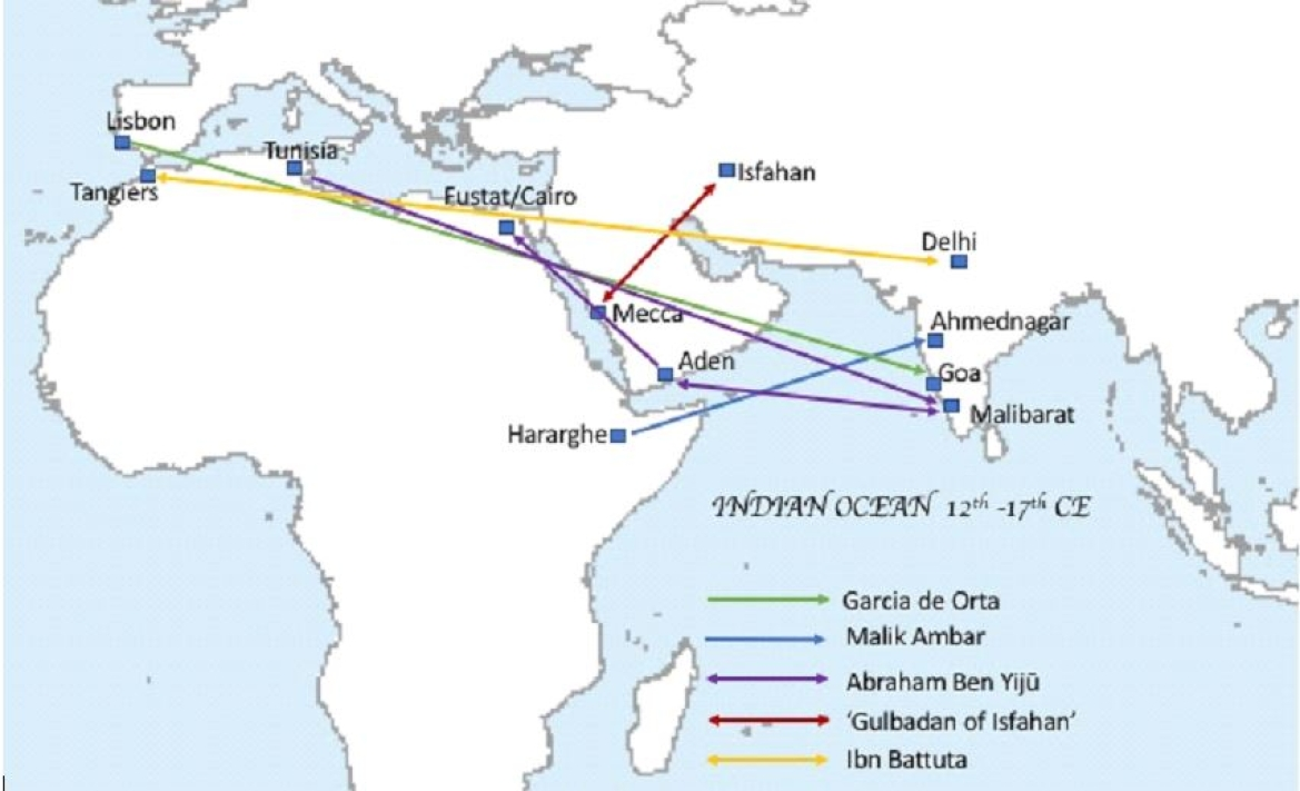 The Indian Ocean World in Five Lives