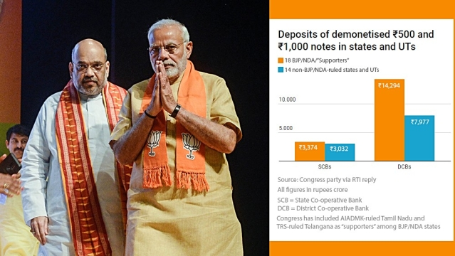 "File photo of Prime Minister Narendra Modi and BJP National President Amit Shah; chart comparing deposits of demonetised ₹500 and ₹1,000 notes in state co-operative banks and district co-operatives banks in NDA/BJP and ""supporter""-ruled states (as per Congress party), and non-BJP/NDA-ruled states"