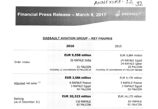 A screen grab of Dassault Aviation Group annual report showing the price of Rafale aircraft. Interestingly Modi government, citing secrecy pact denied disclosing it.