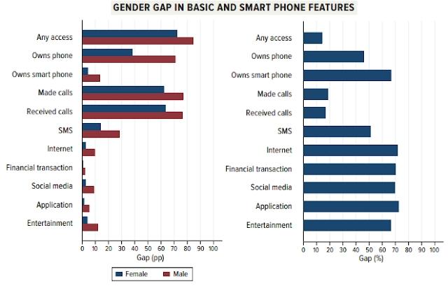 why women use men