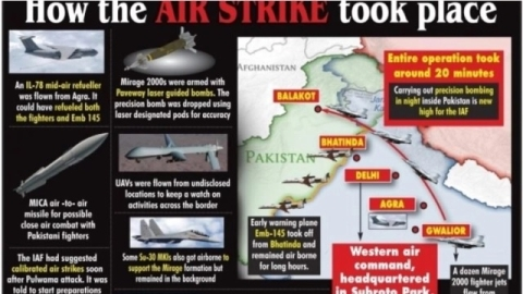 How Balakot strike was planned: 16 Sukhoi, 12 Mirage fighter jets wiped out terror camps across LoC