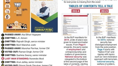 Trending on Social Media: Three short and scorching videos on BJP's Manifesto