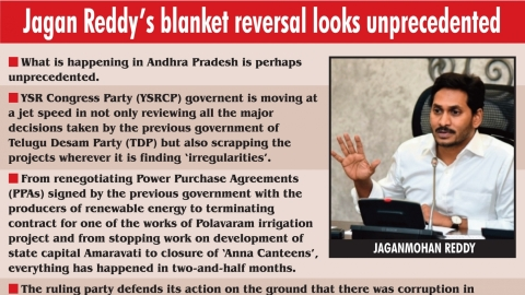 Mass scrapping of ex-govt's decisions in Andhra unprecedented