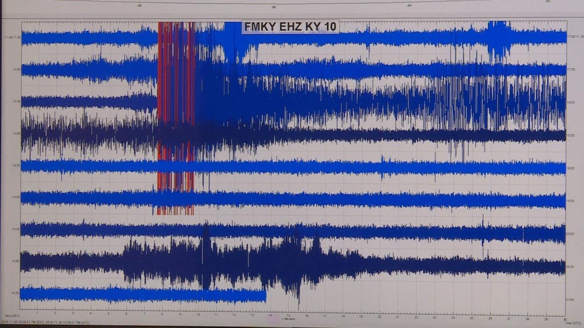 Earthquake in Pakistan-Kashmir border, 50 injured in Pakistan, mild tremors felt in Delhi-NCR