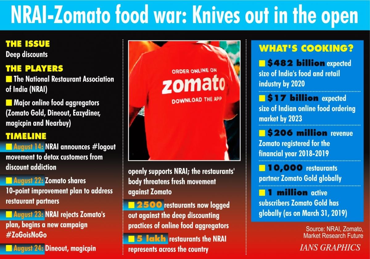 Zomato-NRAI tussle set to spoil your dinner