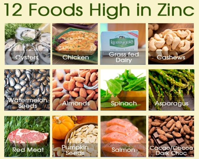 The effects of low levels of zinc
