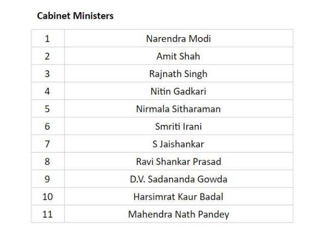 Know the new Council of Ministers
