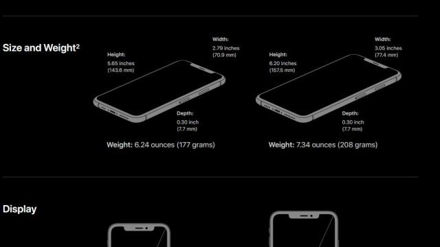 iPhone XS, XS मैक्स की कैपेसिटी, साइज और डिस्प्ले