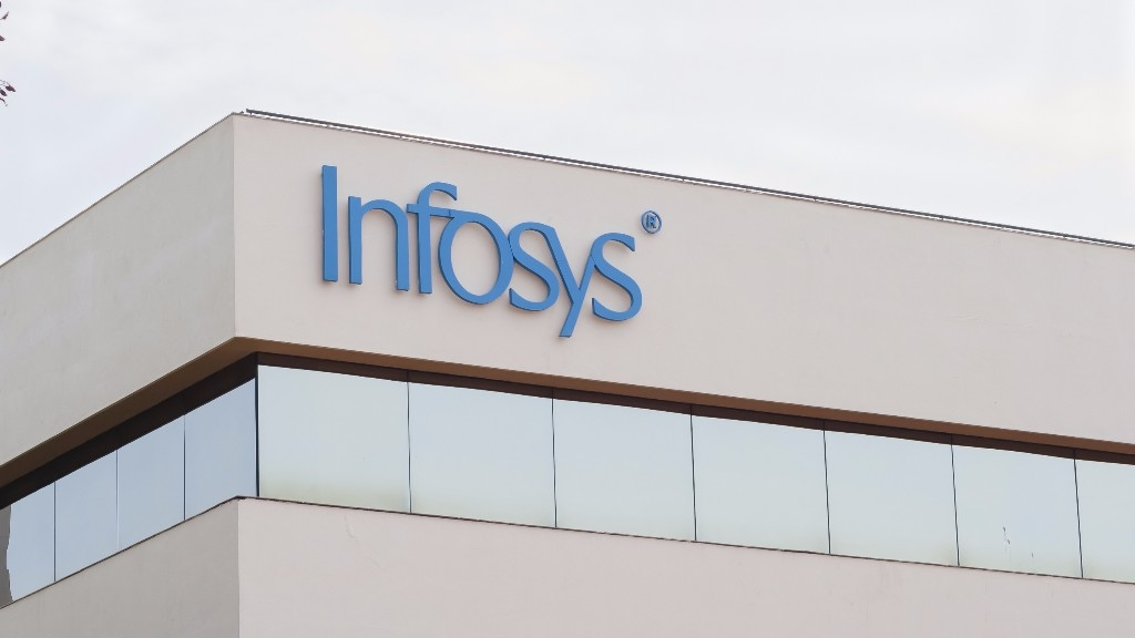 groups infosys share buyback - 1024×576