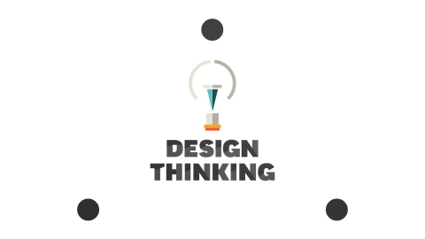 Demystifying The Design Thinking Approach For Digital Publishers - Design thinking website