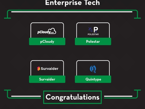 Quintype chosen as the top venture under Enterprise Tech at Smart CEO Startup 50 Awards 2018