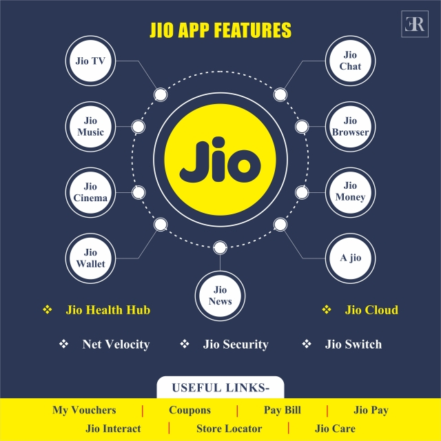 Jio App Features