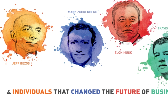 4 Individuals that changed the future of business.