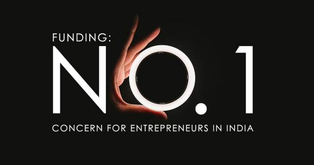Funding is the no. 1 concern for entrepreneurs in India
