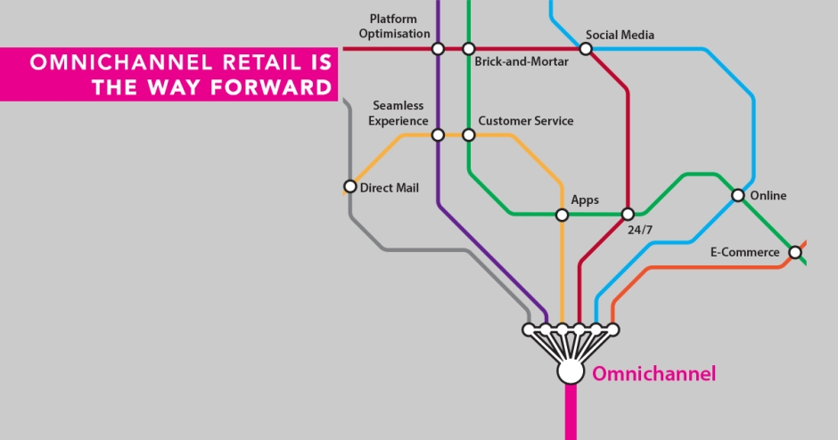Omnichannel retail is the way forward