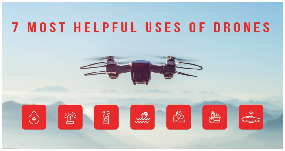 7 ways drone technology is being used by businesses