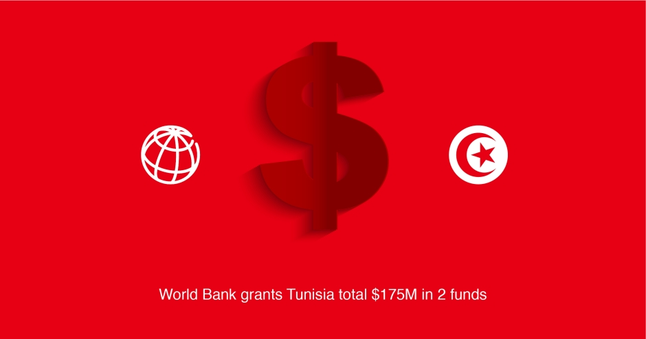 World Bank grants Tunisia total $175M in 2 funds