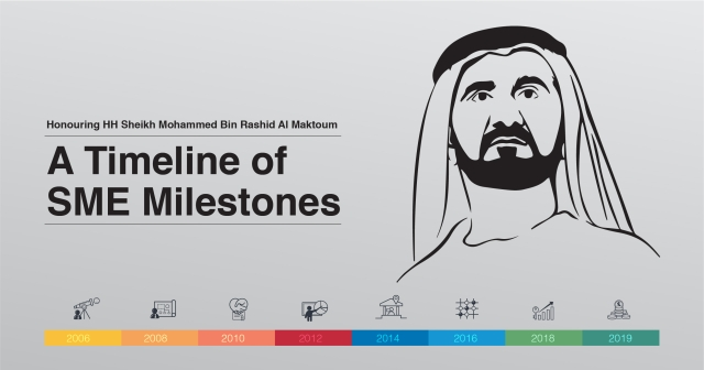 A timeline of SME milestones in celebration of H.H. Sheikh Mohammed's 70th birthday